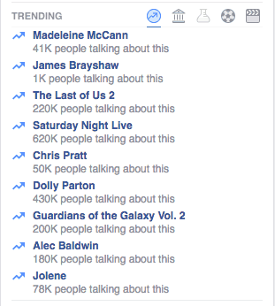 Facebook Trending Topic